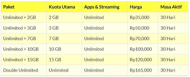 unlimited kuota aplikasi