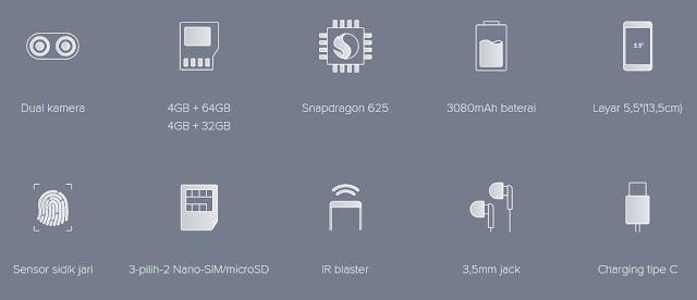 Xiaomi MI A1, Masih Pantaskah Dibeli Tahun Ini??