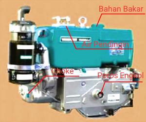 cara+menghidupkan+mesin+diesel