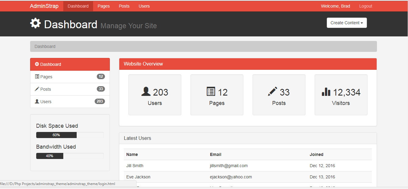 Bootstrap Admin Panel Template With Html Download Now Gohil Apps