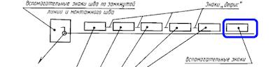 Механическая обработка сварного шва в обозначении шва сварного соединения