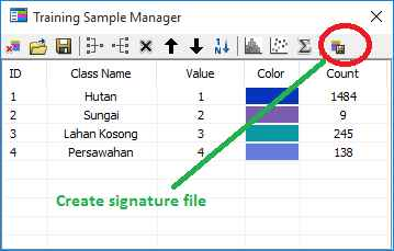 signature file di arcgis