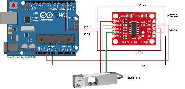 Load cell connection HX711 to Arduino and load cell