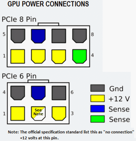 Hacking Gpu Pcie Power Connections on jvc wiring diagram