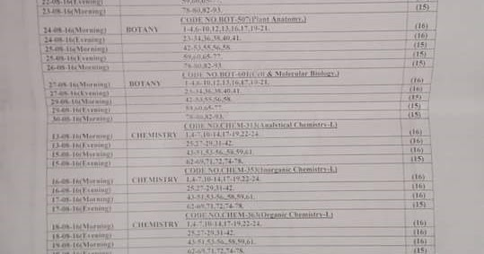 Practical Chart for M.Sc Final Term 1st Semester Exams