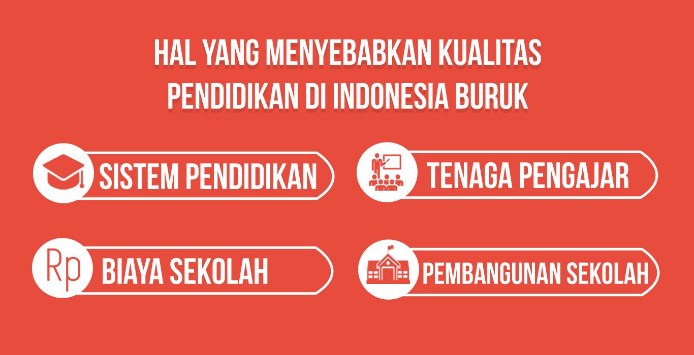 Memotret Pembangunan Pendidikan di Indonesia 2
