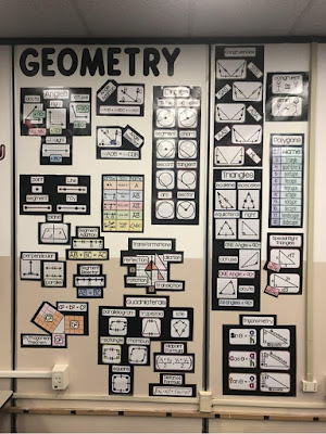 Here is a photo of Mr. Caruso's Geometry word wall. I like how he displayed the references on black paper.