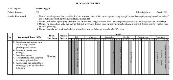 Prota Promes B. Inggris SMP/MTs Kelas 7 Kurikulum 2013