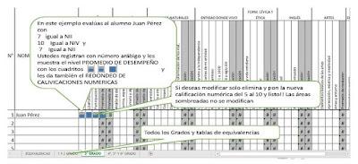 Formato automático para la captura de calificaciones NIVELES DE DESEMPEÑO