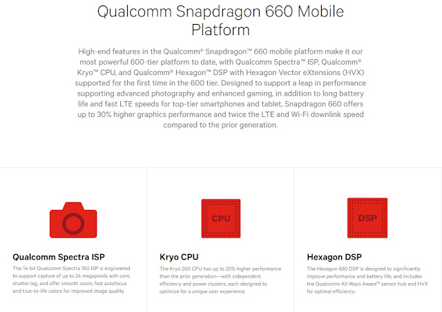 Qualcomm unveils new Snapdragon 660 and Snapdragon 630 SoCs