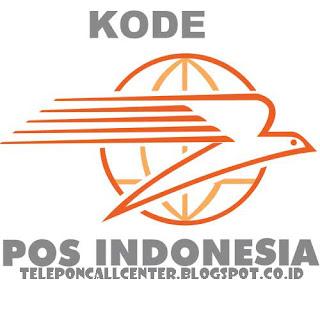 Daftar Kode Pos Kalimantan Barat Indonesia