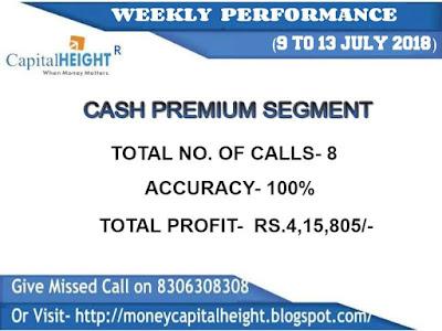 Cash Premium Calls by CapitalHeight