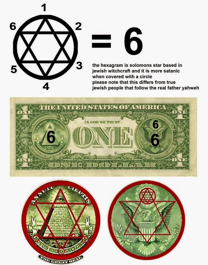 Bible 7 Evidence Revelations Apocalipse