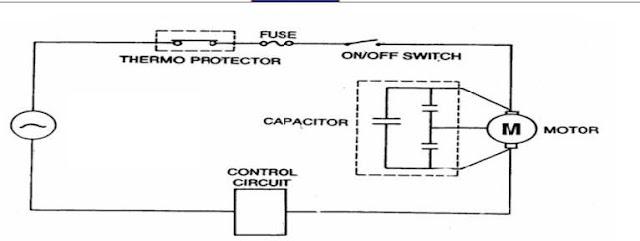 الدائرة الكهربائية للمثقاب اليدوي
