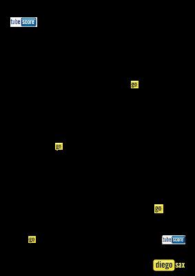 Partitura de Las Mañanitas para Trombón, Bombardino y Tuba Elicón en clave de fa en cuarta línea. Para tocar con la música del vídeo. Las Mañanitas Trombone, Euphonium and Tube sheets music