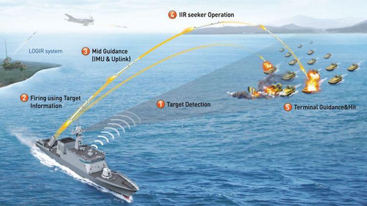 Patrol-boat Killer Medium Rocket