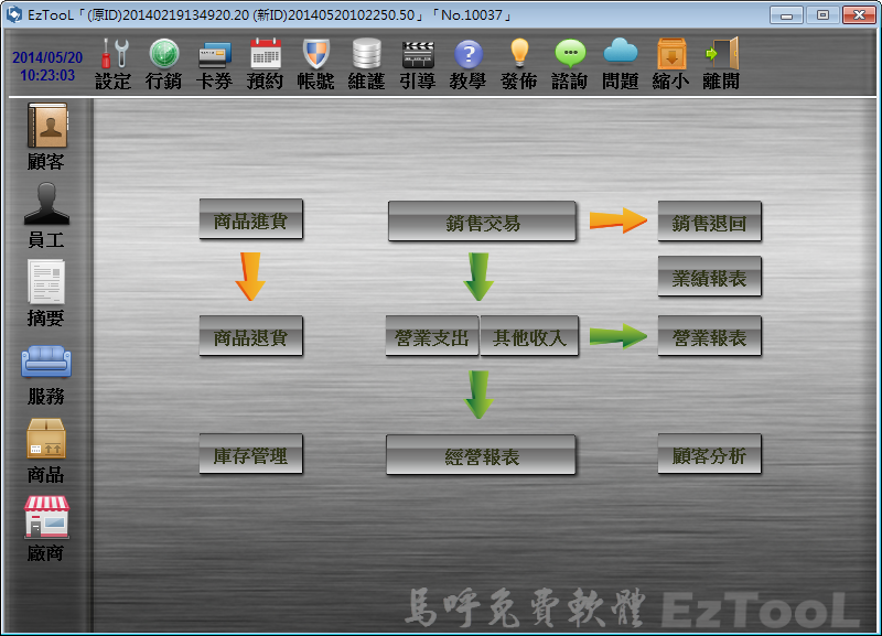 EzTooL 營業管理系統中文版推薦下載,免費顧客管理系統、庫存管理、顧客行銷軟體