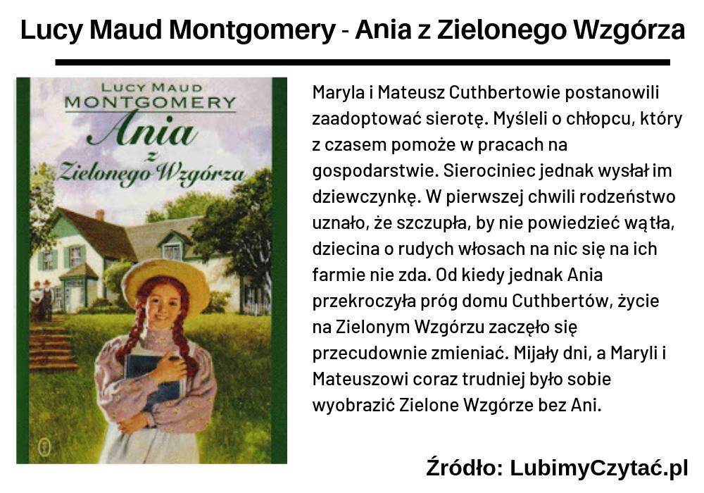 Lucy Maud Montgomery, Ania z Zielonego Wzgórza, TOP 10, Marzenie Literackie