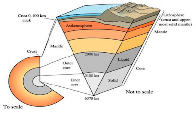 Ilmuwan Menemukan Jenis Baru dari Gempa Bumi