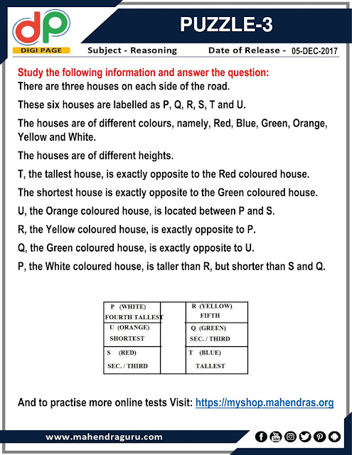 DP | Puzzle For IBPS Clerk | 05 - 12 - 2017