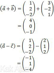 Penjumlah vektor a+b dan pengurangan vektor a-c