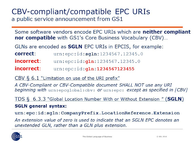 GS1 Public service announcement on proper use of GLN/SGLN in EPCIS