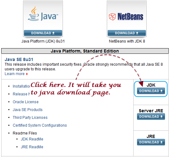 Steps To Download And Install Java/JDK In Windows