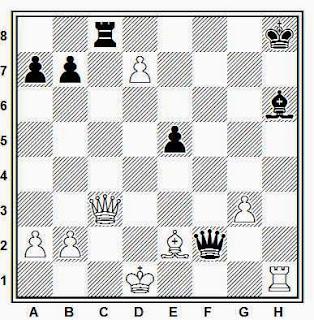 Posición de la partida de ajedrez Smirnov - Zelesnov (Correspondencia, 1969)