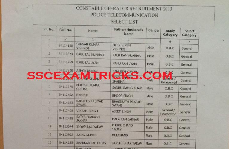 SscExamTricks com: Rajasthan Police PET/ PST Result 2015