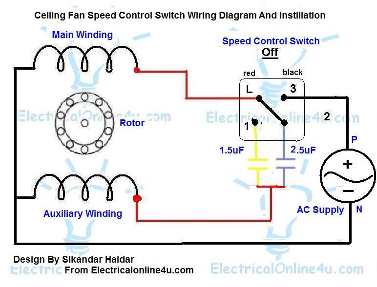 ceiling%2Bfan%2Bspeed%2Bcontrol%2Bswitch%2Bwiring%2Bdiagram1 replacing capacitor in ceiling fan with diagrams electrical electric fan wiring diagram capacitor at crackthecode.co