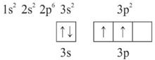 konfigurasi ion AlCl4