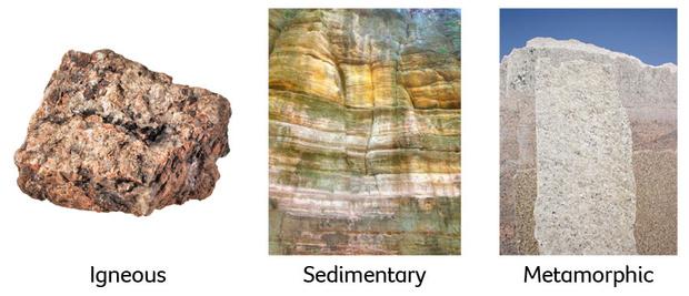 7 Perbedaan Ciri Batuan Beku dan Sedimen