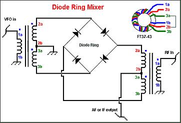 du1vss home brews diode ring mixer rh hevirred blogspot com