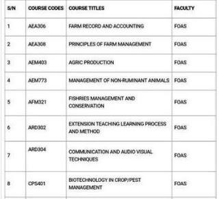 NOUN POP 2017_1 Exam Timetable