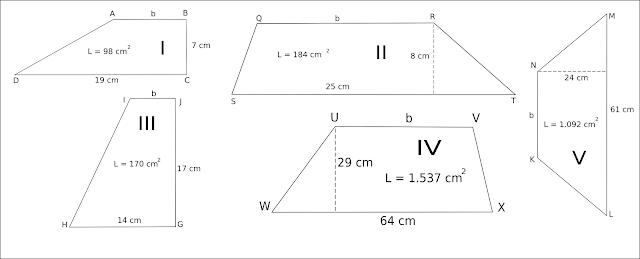 Soal SD Bab Trapesium - Mencari Luas, Tinggi, Sisi Alas ( a ) dan Sisi Atas ( b )