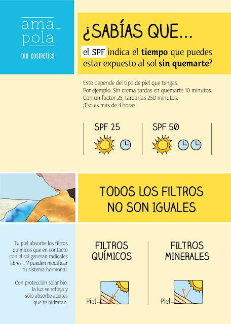 Filtros solares minerales