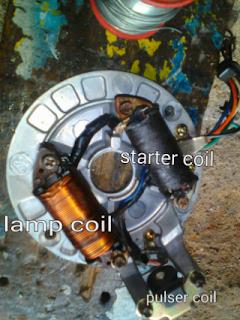 Gambar coil