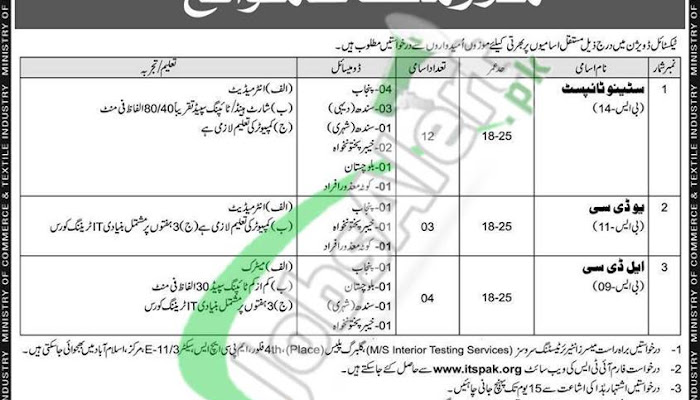Ministry of Commerce Jobs 2019 ITSPAK Application Form Download