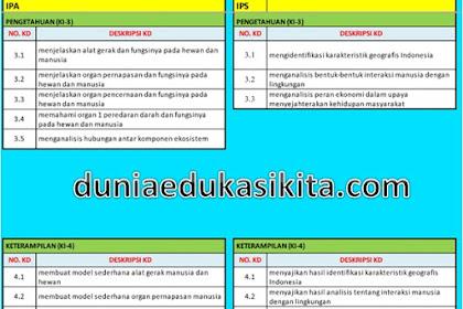 Download Aplikasi Raport Kelas 5 Semester 1 Kurikulum 2013 Revisi 2017 | Terbaru 2018