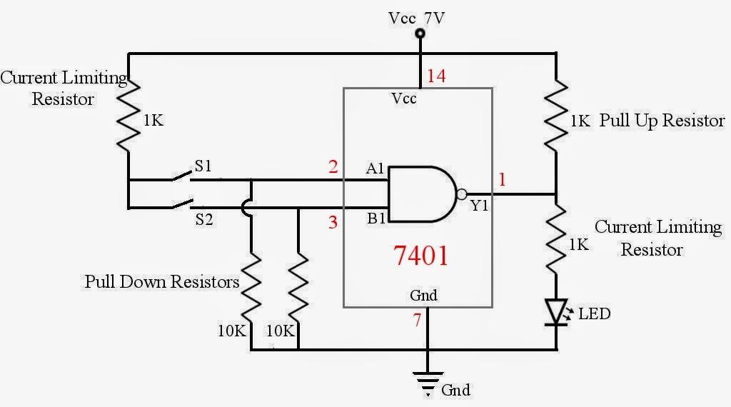 control 7401 quad 2