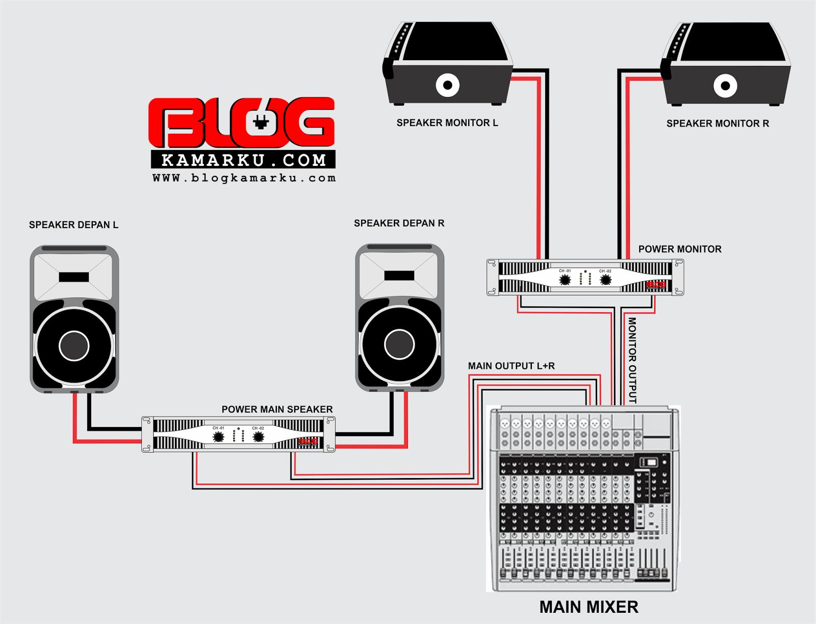 Cara Membuat Tone Control Mono Subwoofer Modifikasi Dan Assesoris Seting Sound System Ruangan Sederhana