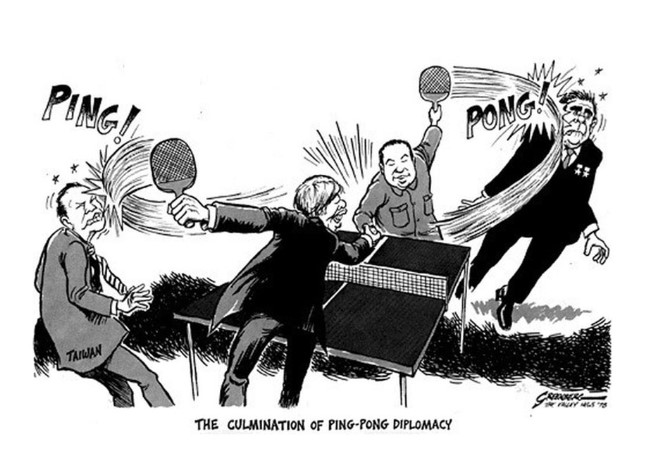 Mỹ được gì trong việc phá băng quan hệ với Trung Quốc ở thế kỷ trước