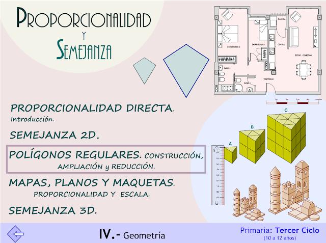 Proporcionallidad y semejanza. 3º ciclo Primaria.