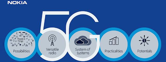 Nokia thử nghiệm mạng 5G