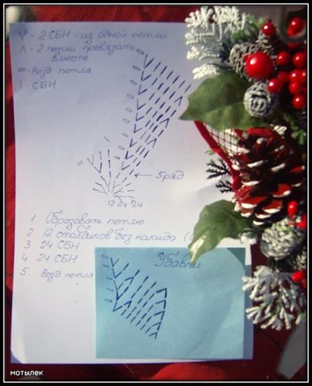 beret svyazannii kryuchkom galkindnevnik3