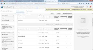 cara riset keyword menggunakan keyword planner