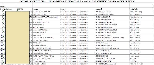 gambar cek Peserta PLPG Tahap 2 Semarang