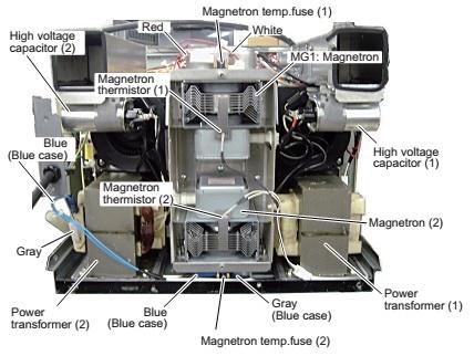 MICROWAVE OVEN CIRCUIT DIAGRAM SHARP Model R 1900J Electro help