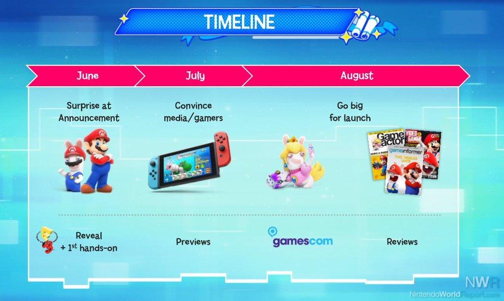 Primeras imágenes y detalles de Mario + Rabbids: Kingdom Battle, ¡se lanza en verano!