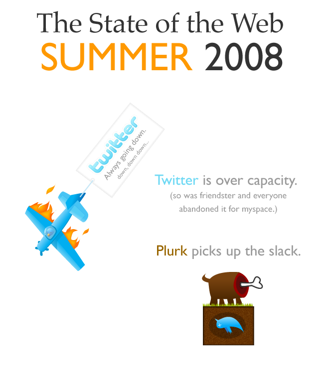 The State of the Web - Summer 2008
